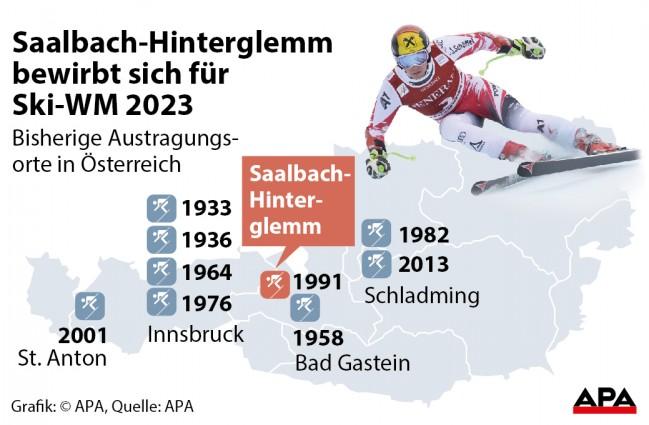WK Saalbach 2023