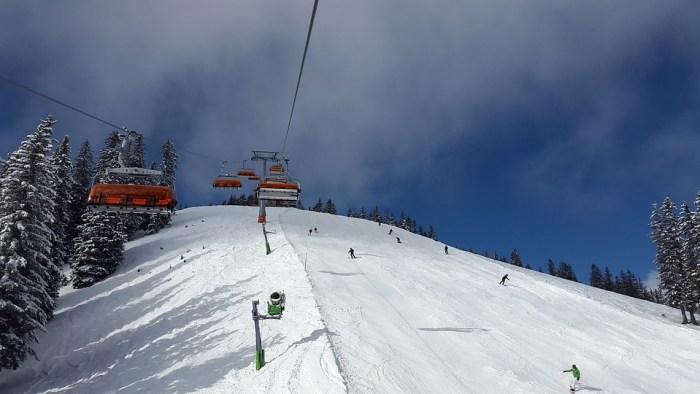 Wintersport en creditcard