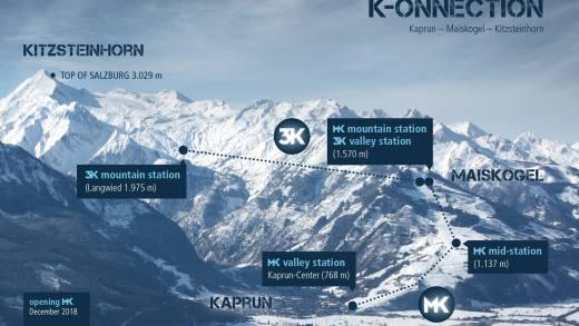 Kaprun K-onnection Kitzsteinhorn