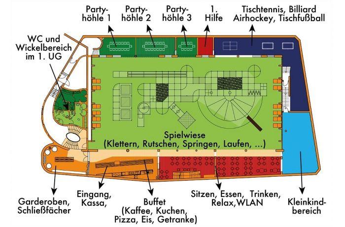 murmis kinderland plattegrond