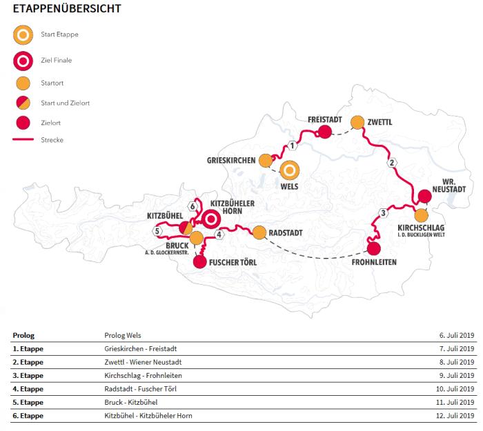 Österreich Rundfahrt Ronde van Oostenrijk 2019