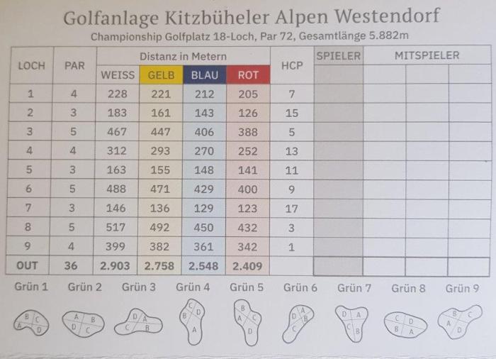 Golfkaart Golfbaan Westendorf hole 1 tm 9