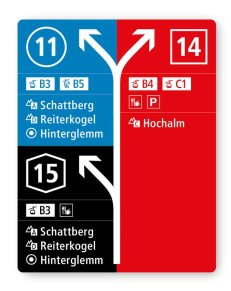 nieuwe informatiebord skicircus