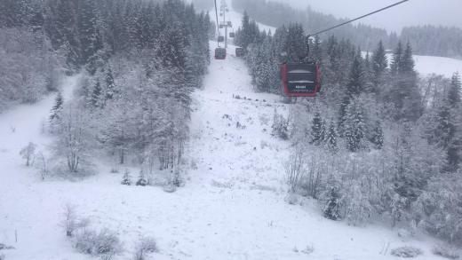 Winters in Tirol vandaag
