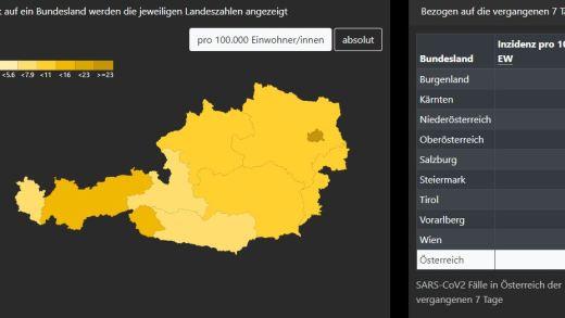 Covid-19 cijfers Oostenrijk 12 juli 2021