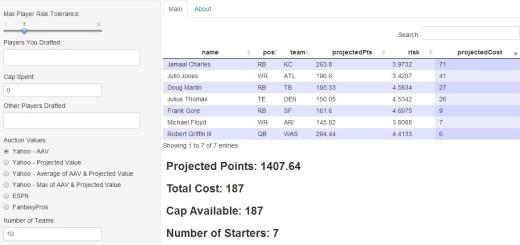 Draft Optimizer Archives Fantasy Football Analytics