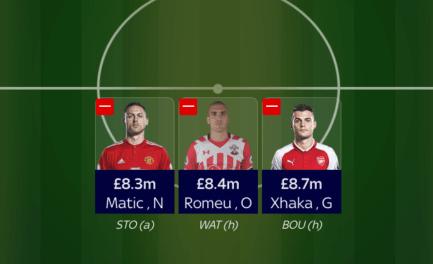 Banking on Bonus – Sky Midfielders