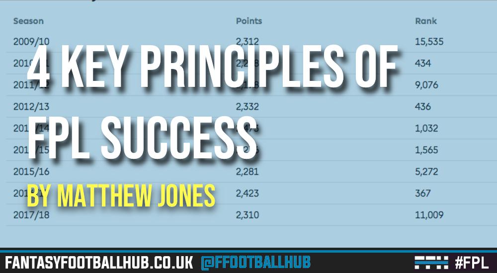 Key Principles to FPL Success by Matthew Jones