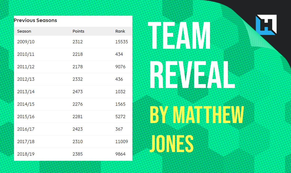 Matthew Jones' GW1 Team Reveal and Analysis