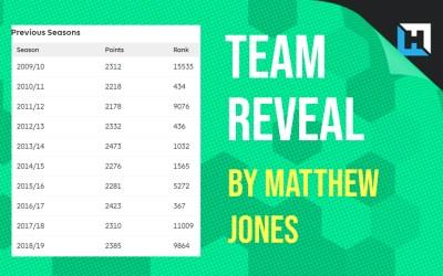 Matthew Jones' GW6 Team Reveal
