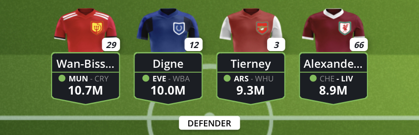 FanTeam Gameweek 2 defenders