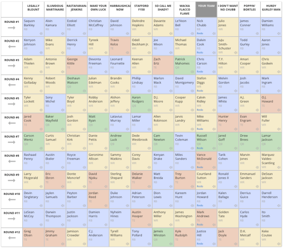 2019 Fantasy Football Mock Draft 9th Pick