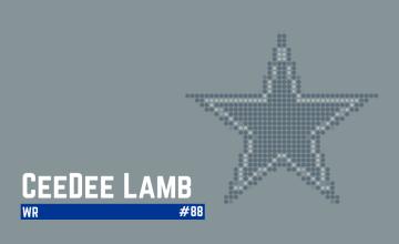 2021 Dynasty Football CeeDee Lamb
