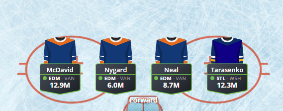 NHL Daily Fantasy Strategy Guide draft