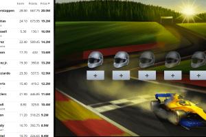 Formula Fantasy League – Bahrain #2 Weekend preview