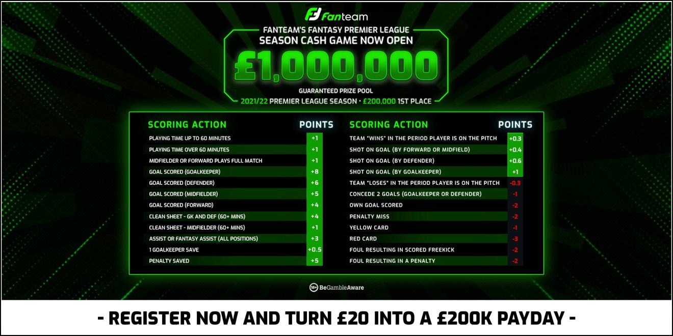 FanTeam's £1,000,000 fantasy premier league season game scoring system