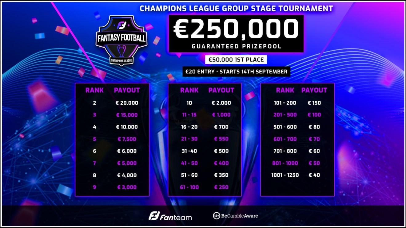 fanteam's 250,000euro uefa champions league fantasy football game