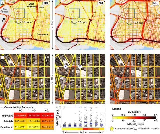 Annual median daytime concentrations for 30 m-length road segments based on 1 year of repeated driving for a 16 km2 domain in West Oakland [WO] and Downtown