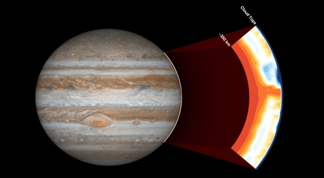 view of the outer part of Jupiter's atmosphere
