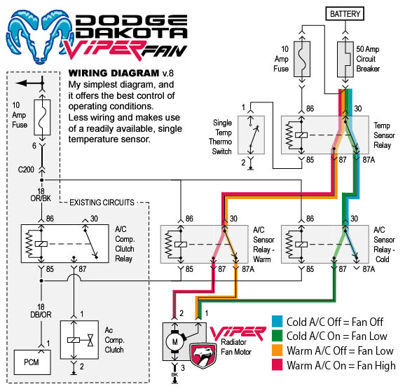 2005 dodge viper wiring diagrams explained wiring diagrams