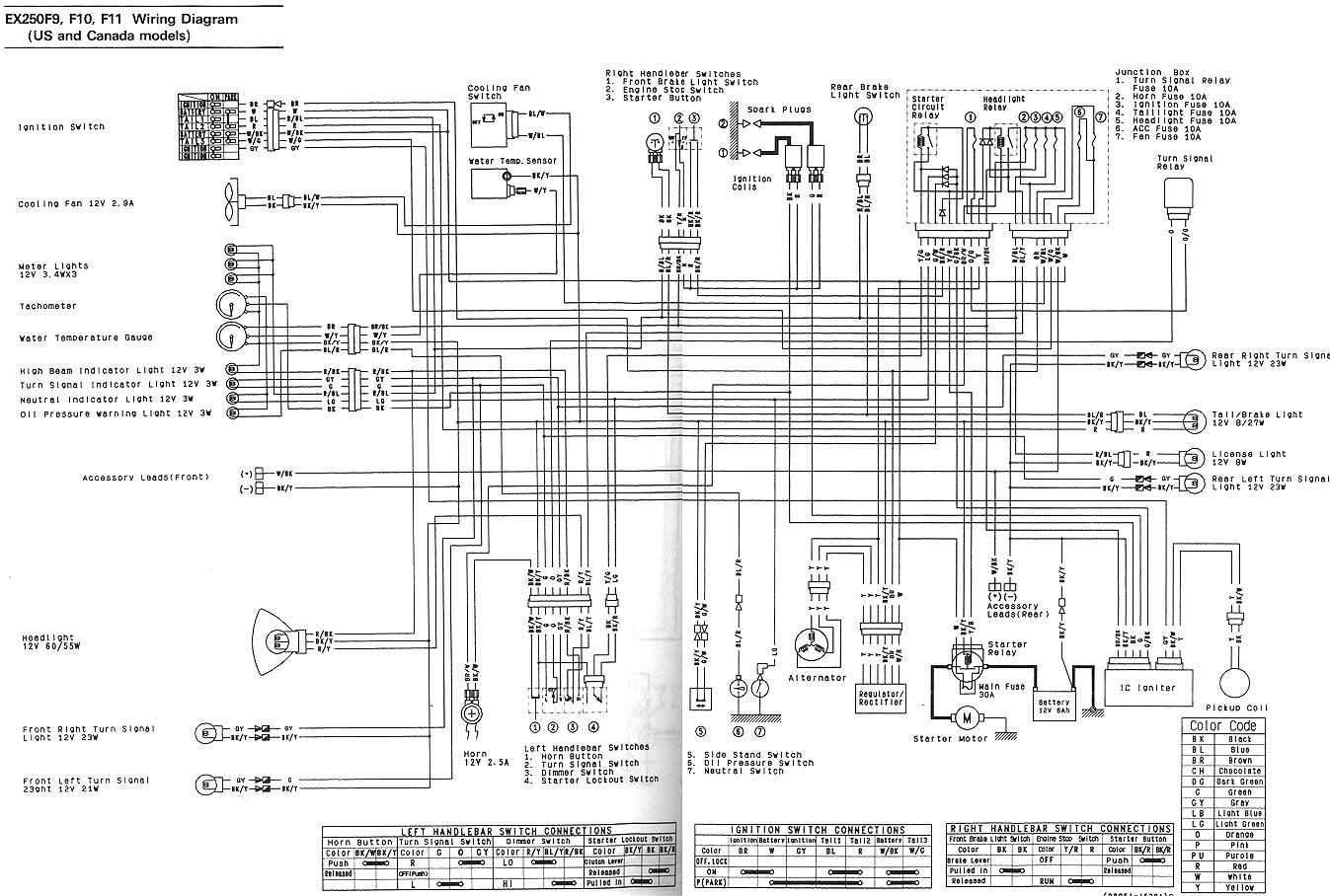 Wiring Diagram Details For 2012 Kawasaki 650r   Avecdd Unix on
