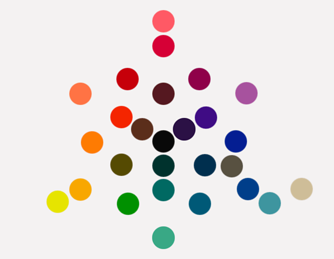Silke Rust – HPM-COLOR-TEST