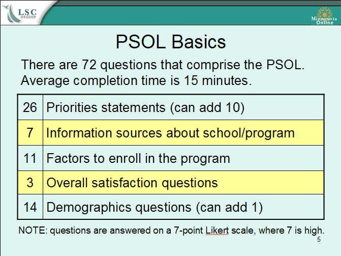 PSOL_Components