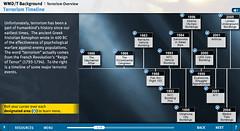 Terrorism Timeline