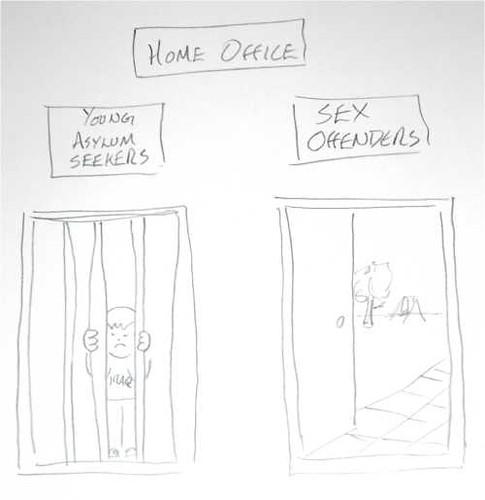 Politcal cartoon