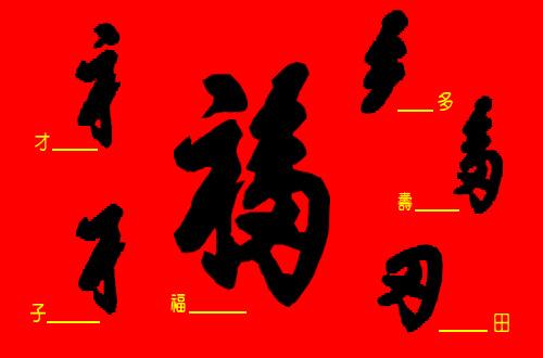 中華第一福_拆字
