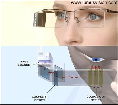 Lumivision media glasses