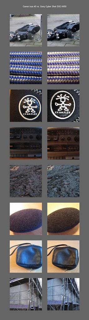 Test af 2 små digitale kameraer