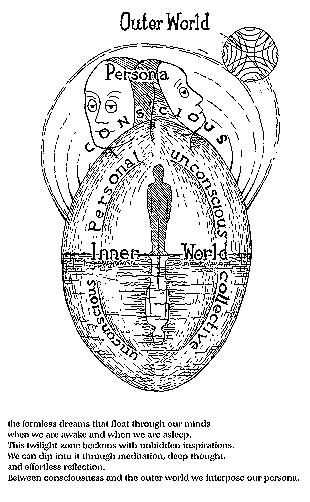 El sistema de Jung