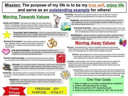 May 2007 Vision Board