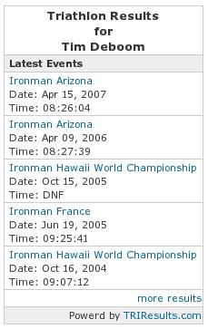 Tim DeBoom Results