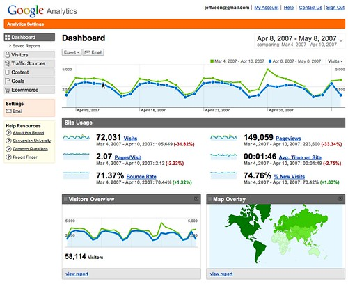 Google Analytics Redesign, veen, Flickr