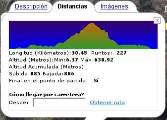 Perfil ruta GorfolÃ