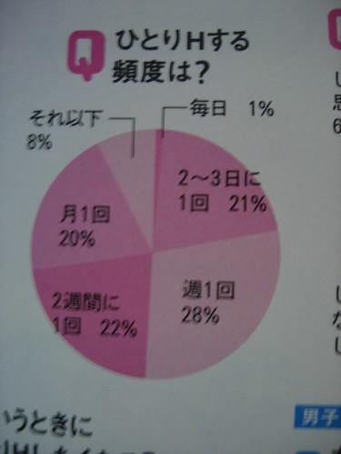 clítoris sexo de japón