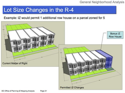 Inclusionary Zoning - Changes to R-4 Zone