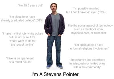 i'm a stevens pointer