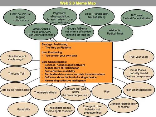 Web2MemeMap