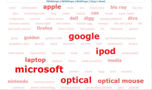 tagcloud_tech_news
