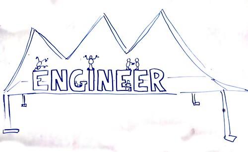 Ingénieur et collaboration