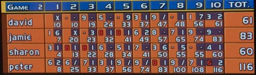 Bowling Final Game Final Score
