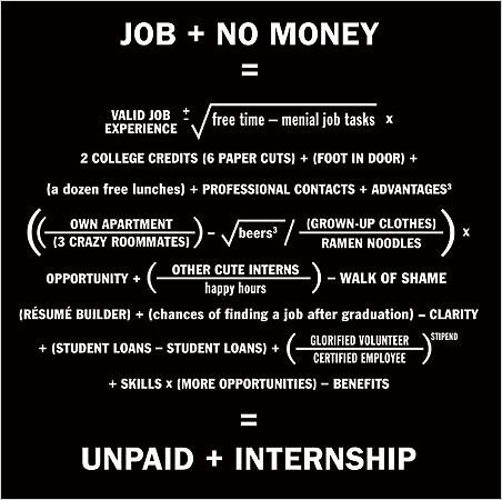 Unpaid Internship?  I Think Not.