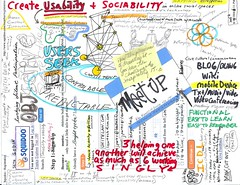 CollaborativeSociability by vaXzine, on Flickr