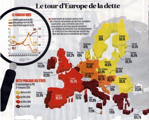 15g16 Obs Europa de las deudas Uti 485