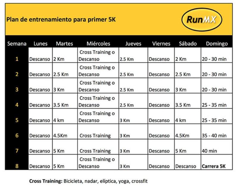 Plan de entrenamiento para primer 5K