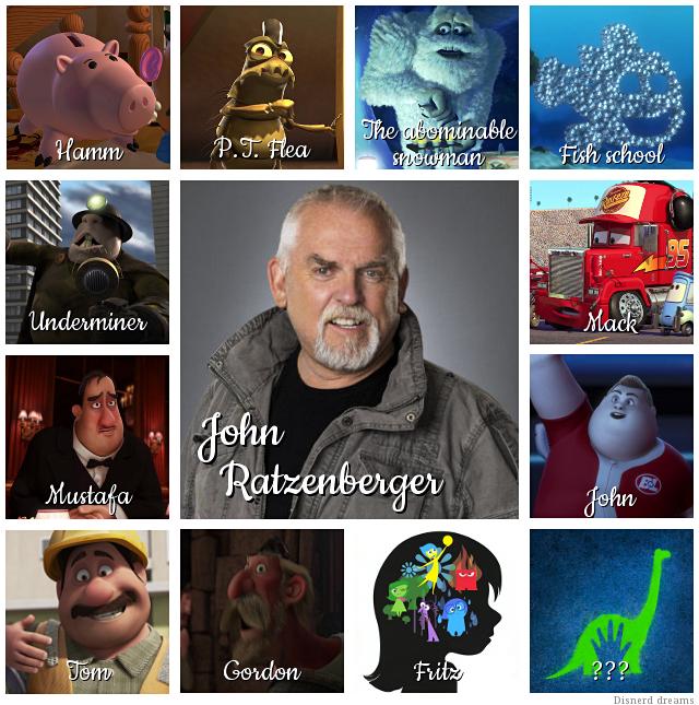 "John Ratzenberger | Pixar-elokuvien ""easter eggit"" - Disnerd dreams"