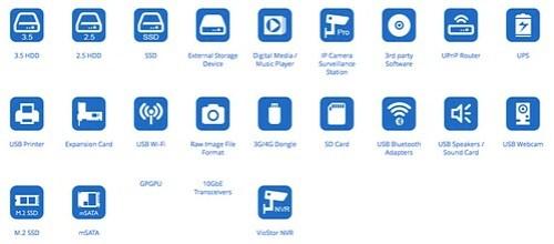 อุปกรณ์ต่างๆ ที่ใช้งานร่วมกับ QNAP Turbo NAS ได้